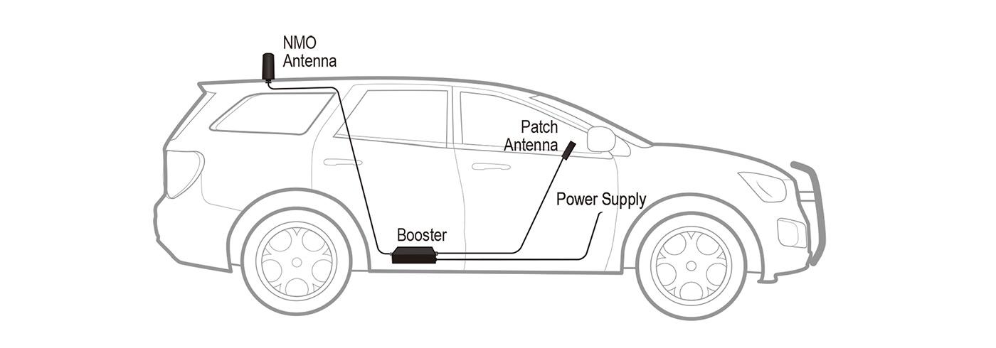 Fusion2Go 3.0 Fleet Diagram