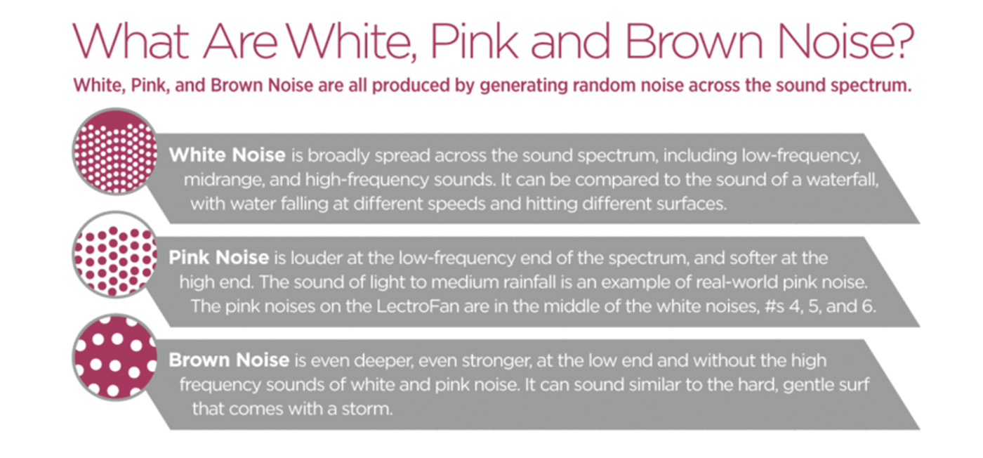 What are white, pink and brown noise?